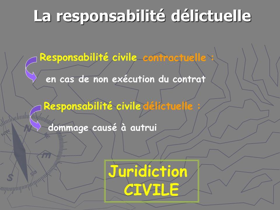 La responsabilité délictuelle Responsabilité civile contractuelle : en cas de non exécution du contrat Responsabilité civile délictuelle : dommage causé à autrui Juridiction CIVILE