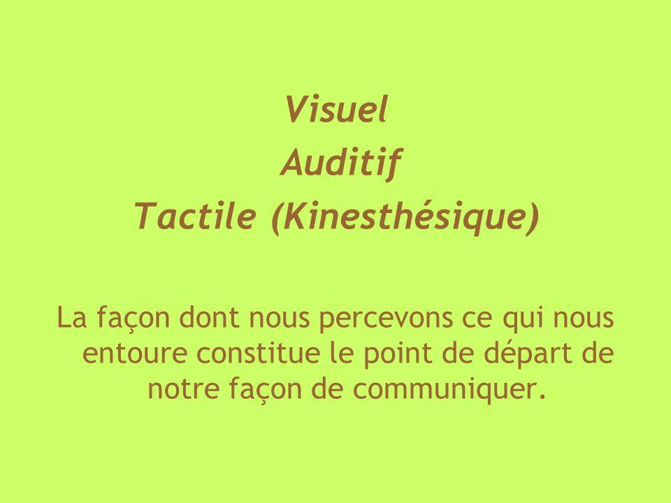 Visuel Auditif Tactile (Kinesthésique) La façon dont nous percevons ce qui nous entoure constitue le point de départ de notre façon de communiquer.