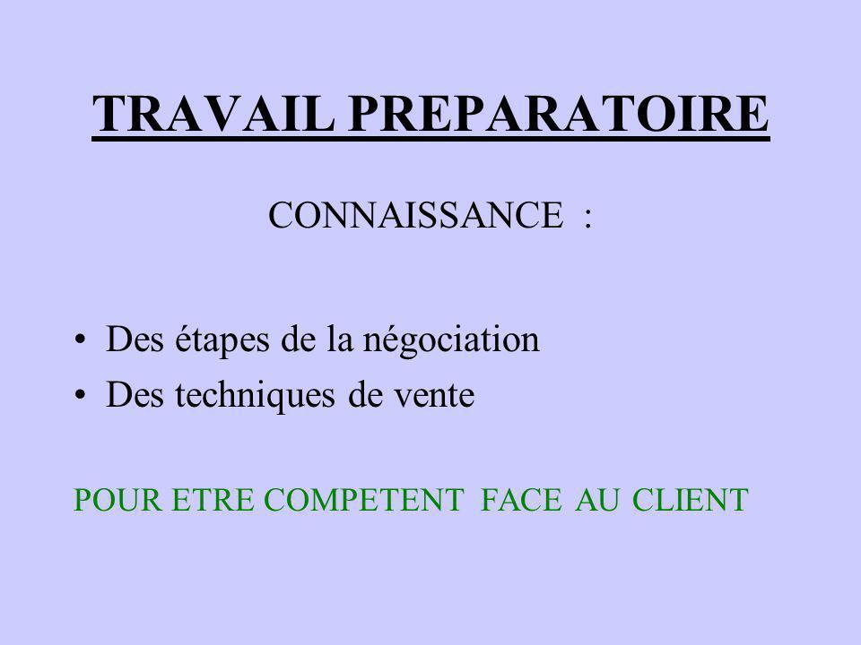 TRAVAIL PREPARATOIRE DE LENTREPRISE DU PRODUIT DU MARCHE DES CIRCUITS DE DISTRIBUTION DES ACTIONS PUBLICITAIRES OFFRE : concurrence DEMANDE : clientèl