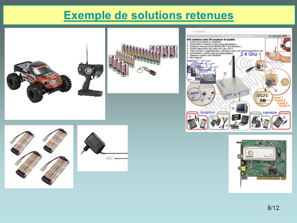 8/12 Exemple de solutions retenues