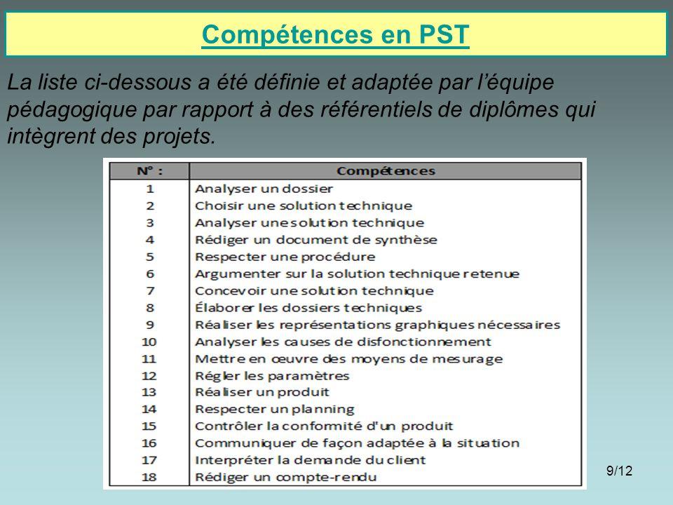 9/12 La liste ci-dessous a été définie et adaptée par léquipe pédagogique par rapport à des référentiels de diplômes qui intègrent des projets.