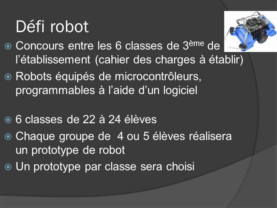 Défi robot Concours entre les 6 classes de 3 ème de létablissement (cahier des charges à établir) Robots équipés de microcontrôleurs, programmables à