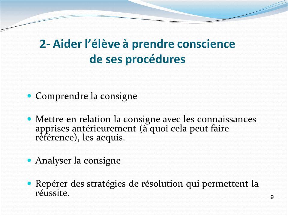 2- Aider lélève à prendre conscience de ses procédures Comprendre la consigne Mettre en relation la consigne avec les connaissances apprises antérieurement (à quoi cela peut faire référence), les acquis.