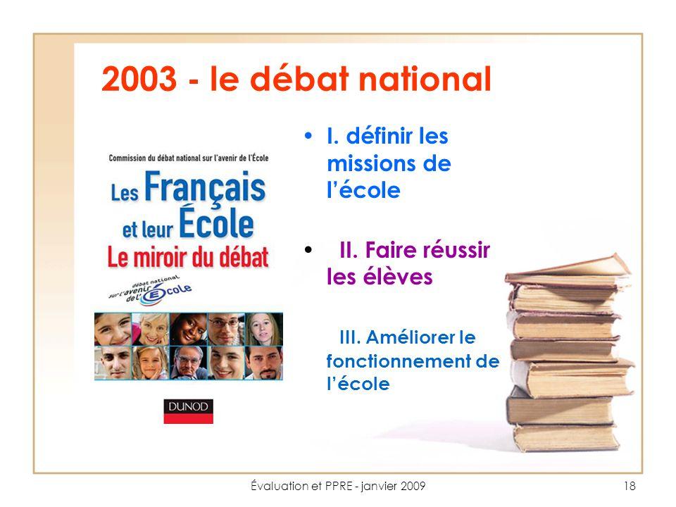 Évaluation et PPRE - janvier 200918 2003 - le débat national I.