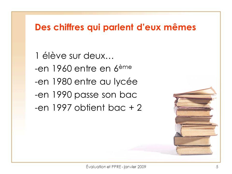 Évaluation et PPRE - janvier 200936 LÉVALUATION Lévaluation par compétences Évaluer des attitudes .
