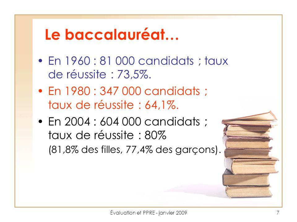Évaluation et PPRE - janvier 20097 Le baccalauréat… En 1960 : 81 000 candidats ; taux de réussite : 73,5%.