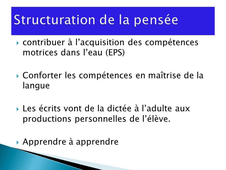 contribuer à lacquisition des compétences motrices dans leau (EPS) Conforter les compétences en maîtrise de la langue Les écrits vont de la dictée à l