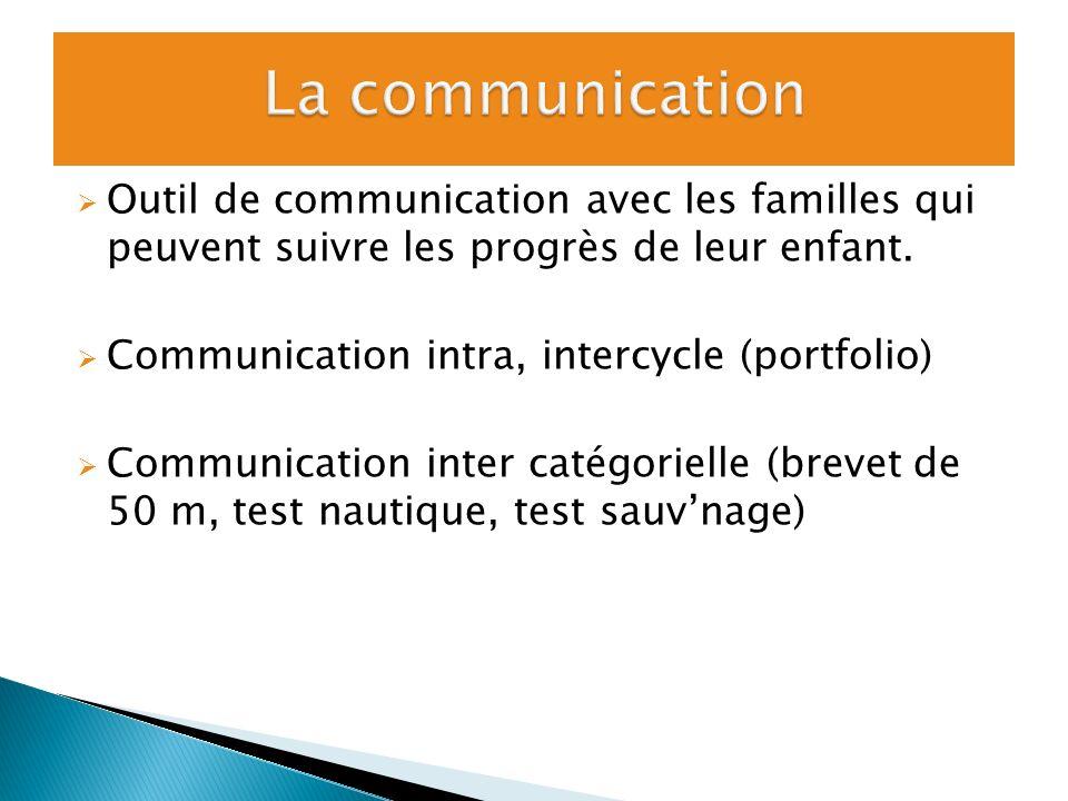 Outil de communication avec les familles qui peuvent suivre les progrès de leur enfant. Communication intra, intercycle (portfolio) Communication inte