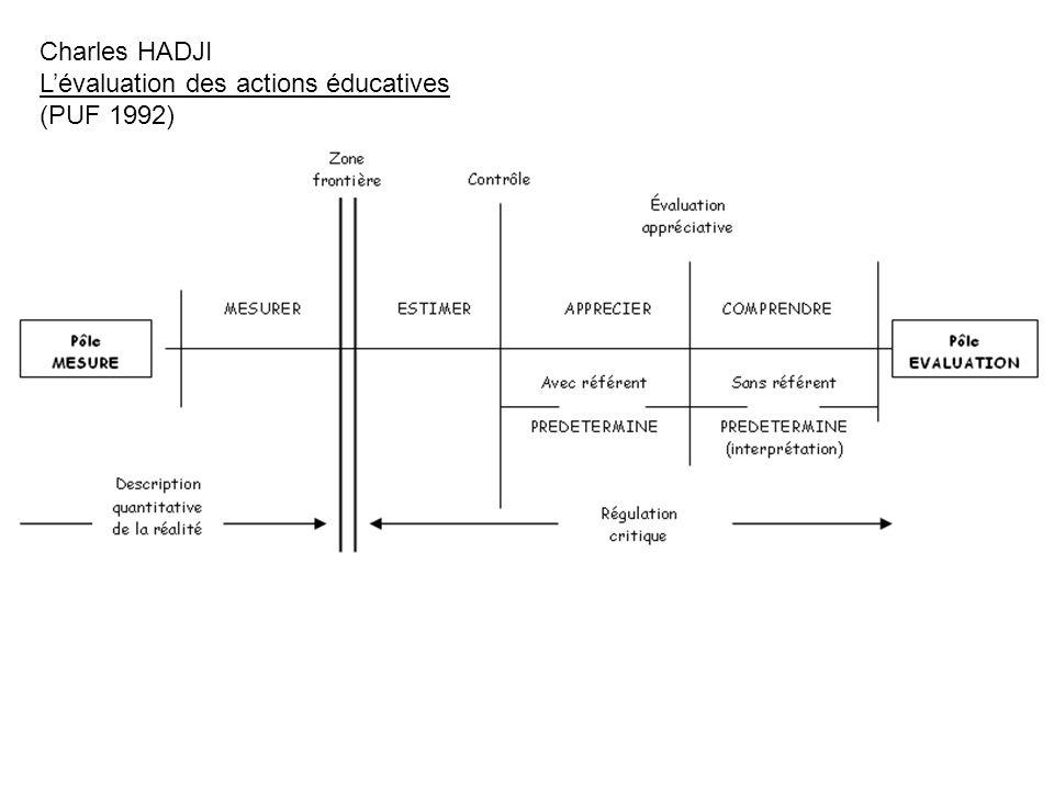 Charles HADJI Lévaluation des actions éducatives (PUF 1992)