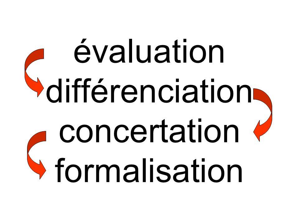 évaluation différenciation concertation formalisation