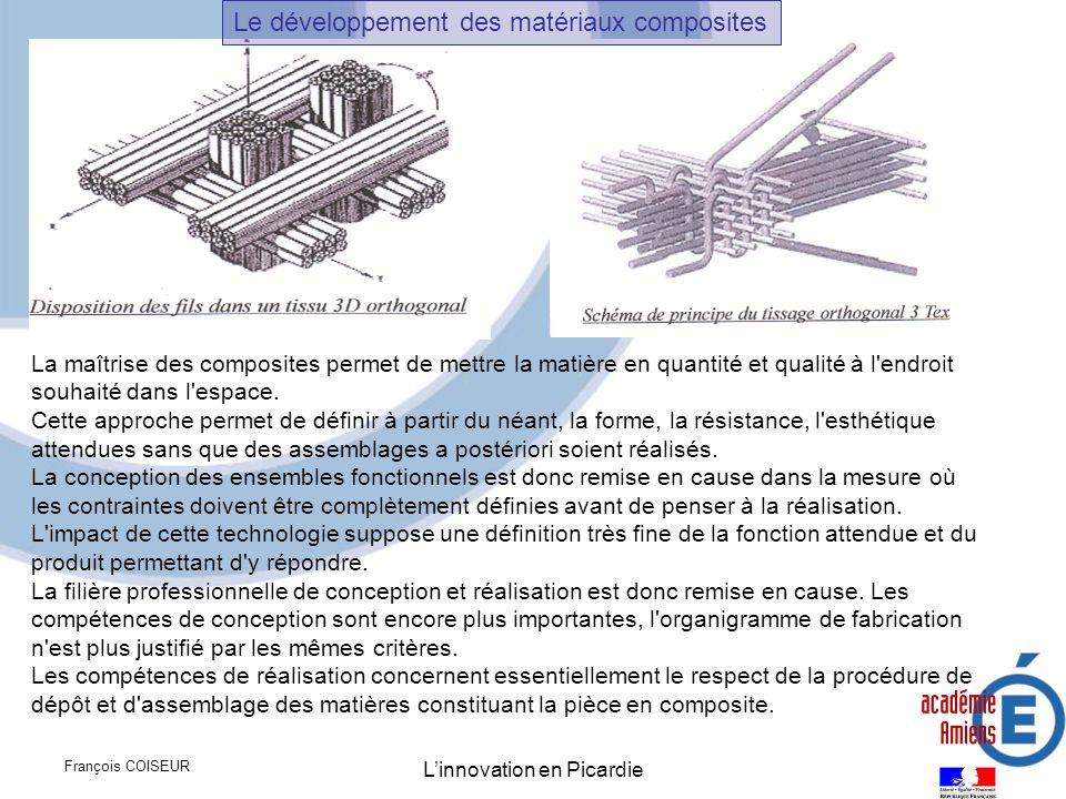 François COISEUR Linnovation en Picardie La maîtrise des composites permet de mettre la matière en quantité et qualité à l'endroit souhaité dans l'esp