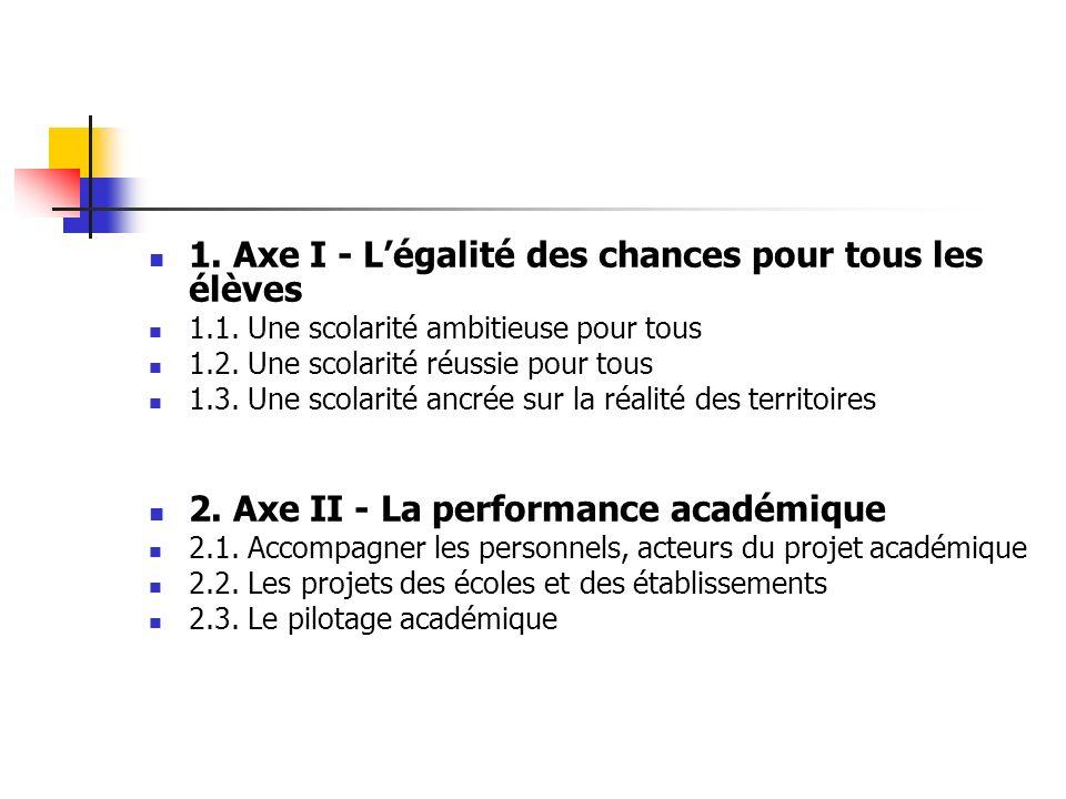 1.Axe I - Légalité des chances pour tous les élèves 1.1.