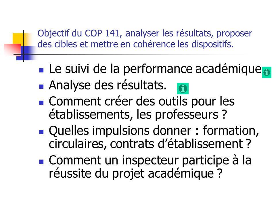 Objectif du COP 141, analyser les résultats, proposer des cibles et mettre en cohérence les dispositifs.