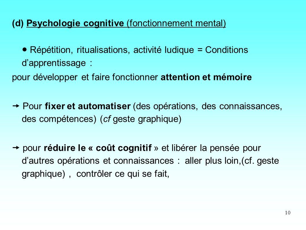10 (d) Psychologie cognitive (fonctionnement mental) Répétition, ritualisations, activité ludique = Conditions dapprentissage : pour développer et fai