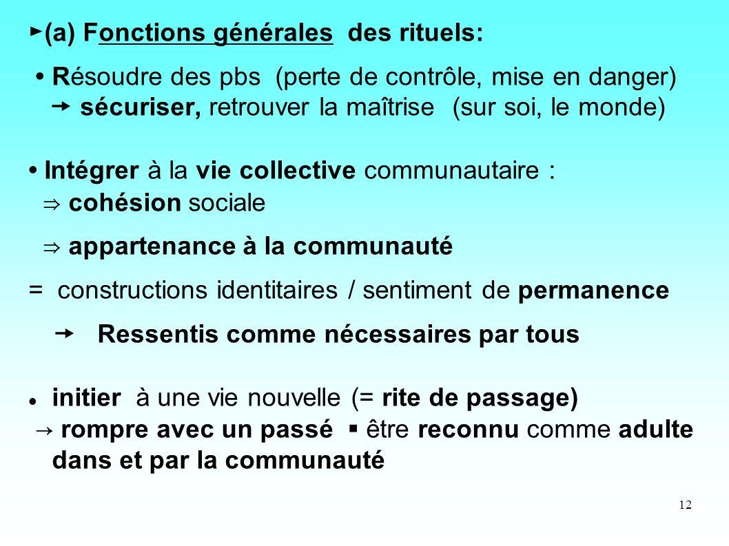12 (a) Fonctions générales des rituels: Résoudre des pbs (perte de contrôle, mise en danger) sécuriser, retrouver la maîtrise (sur soi, le monde) Inté