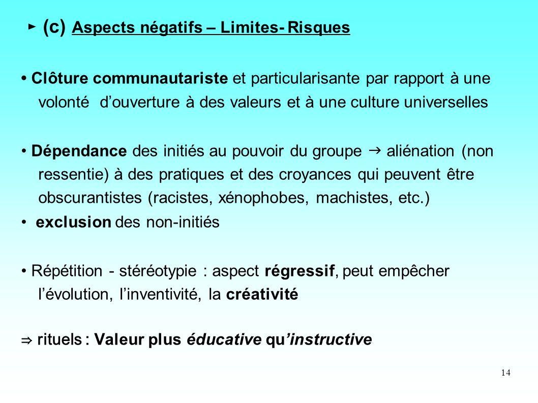 14 (c) Aspects négatifs – Limites- Risques Clôture communautariste et particularisante par rapport à une volonté douverture à des valeurs et à une cul