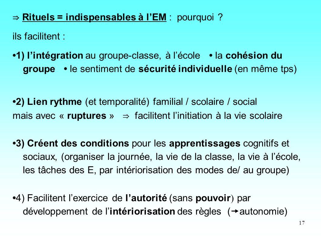 17 Rituels = indispensables à lEM : pourquoi ? ils facilitent : 1) lintégration au groupe-classe, à lécole la cohésion du groupe le sentiment de sécur