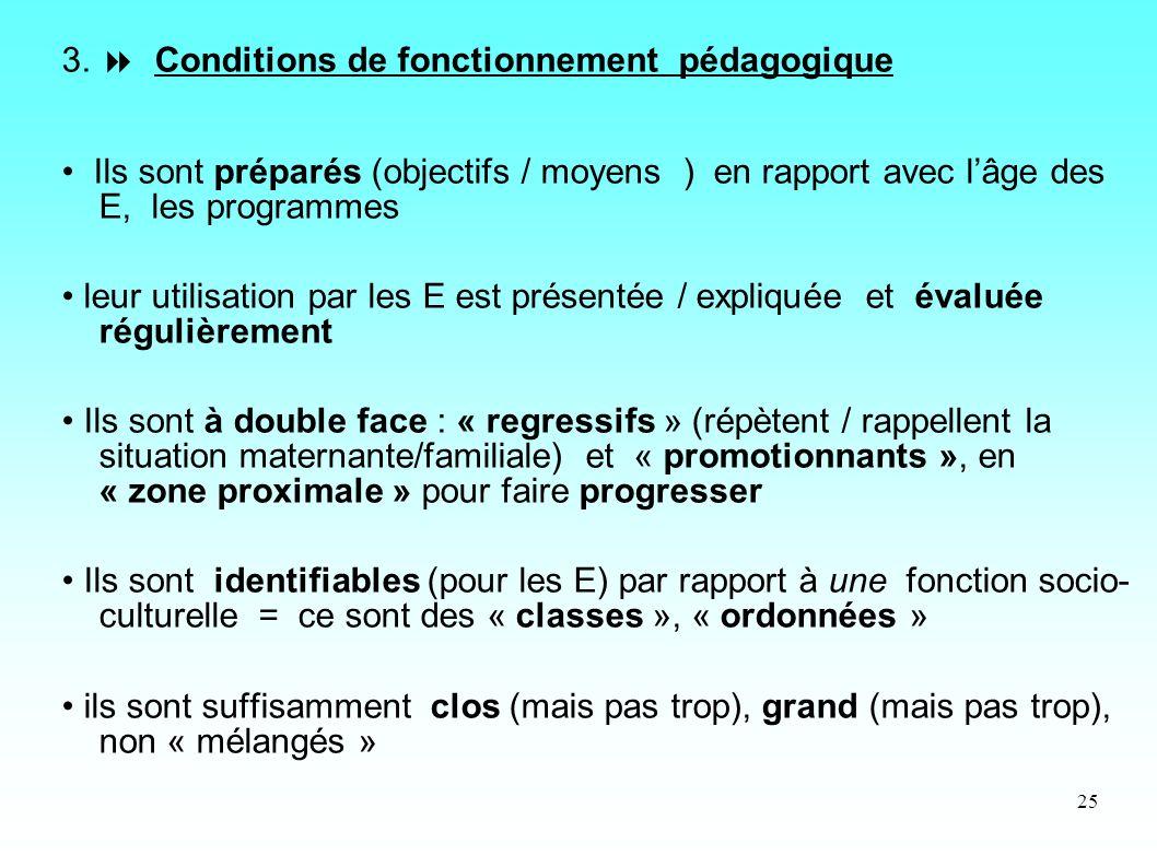 25 3. Conditions de fonctionnement pédagogique Ils sont préparés (objectifs / moyens ) en rapport avec lâge des E, les programmes leur utilisation par