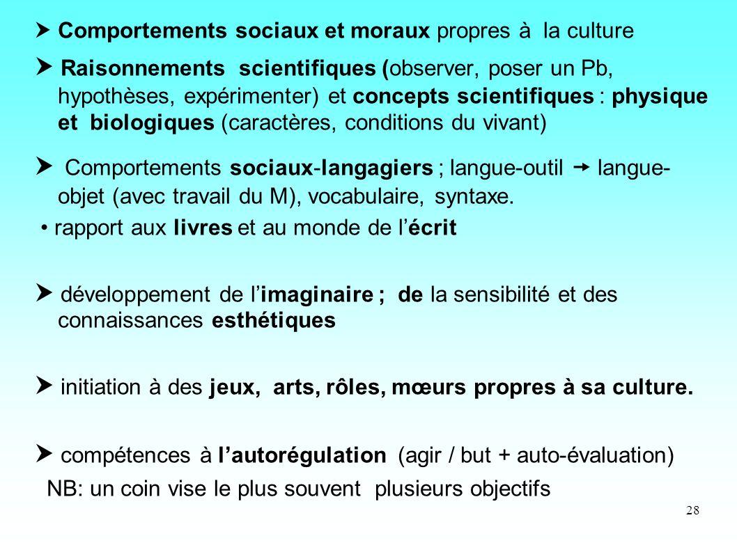 28 Comportements sociaux et moraux propres à la culture Raisonnements scientifiques (observer, poser un Pb, hypothèses, expérimenter) et concepts scie