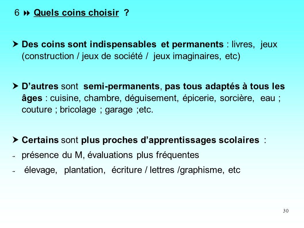 30 6 Quels coins choisir ? Des coins sont indispensables et permanents : livres, jeux (construction / jeux de société / jeux imaginaires, etc) Dautres