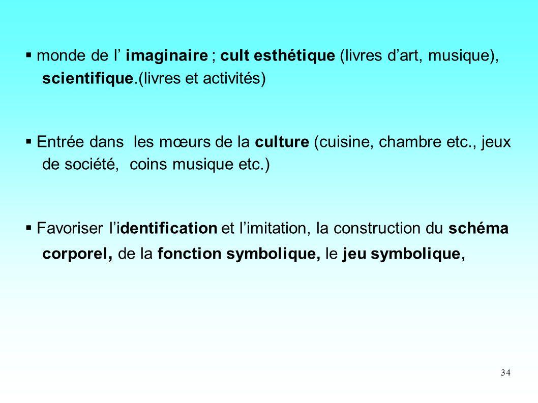 34 monde de l imaginaire ; cult esthétique (livres dart, musique), scientifique.(livres et activités) Entrée dans les mœurs de la culture (cuisine, ch