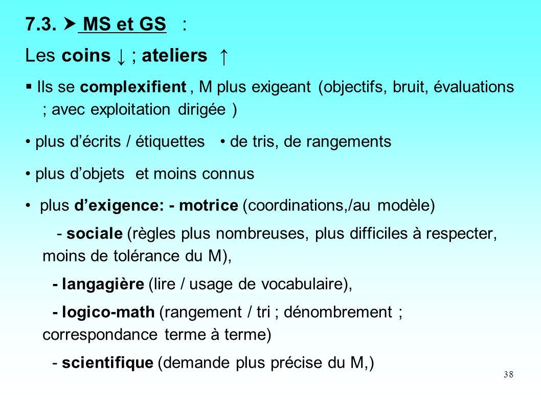 38 7.3. MS et GS : Les coins ; ateliers Ils se complexifient, M plus exigeant (objectifs, bruit, évaluations ; avec exploitation dirigée ) plus décrit