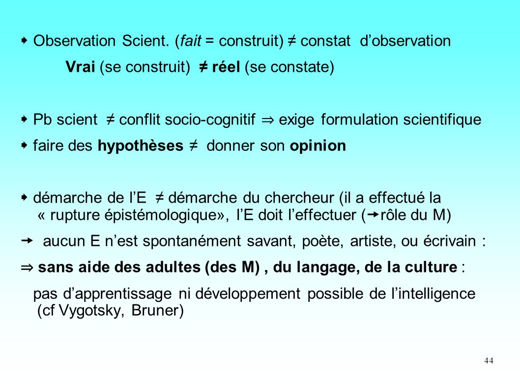 44 Observation Scient. (fait = construit) constat dobservation Vrai (se construit) réel (se constate) Pb scient conflit socio-cognitif exige formulati
