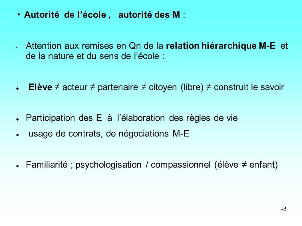 45 Autorité de lécole, autorité des M : Attention aux remises en Qn de la relation hiérarchique M-E et de la nature et du sens de lécole : Elève acteu