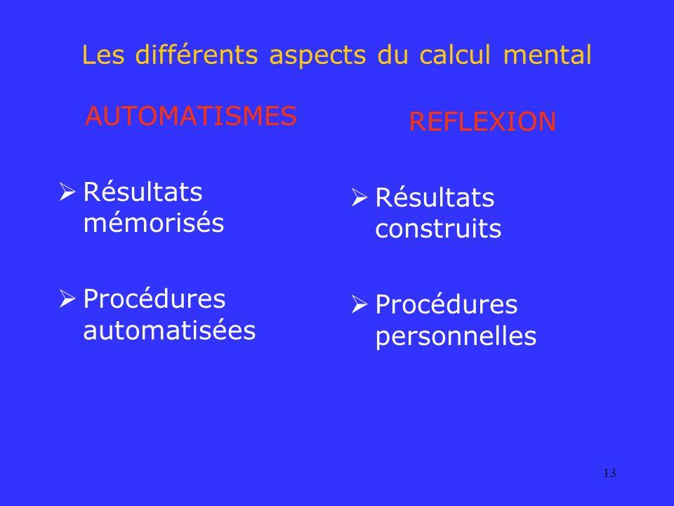 13 Les différents aspects du calcul mental AUTOMATISMES Résultats mémorisés Procédures automatisées REFLEXION Résultats construits Procédures personne