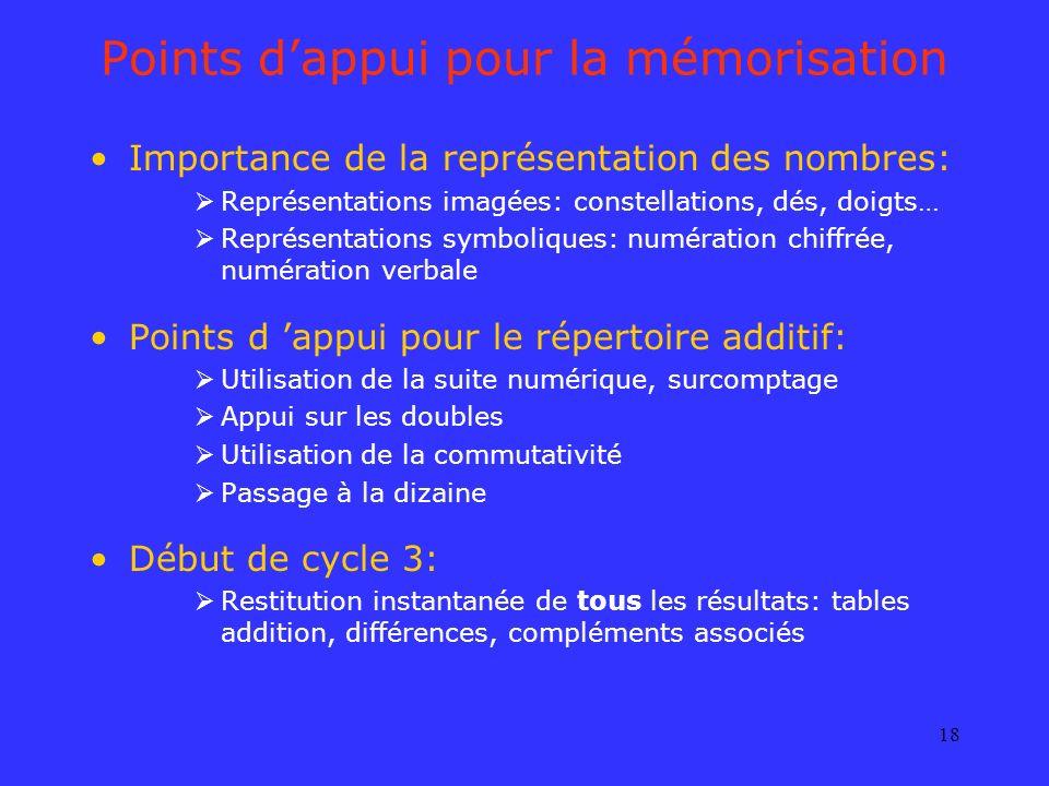 18 Points dappui pour la mémorisation Importance de la représentation des nombres: Représentations imagées: constellations, dés, doigts… Représentatio