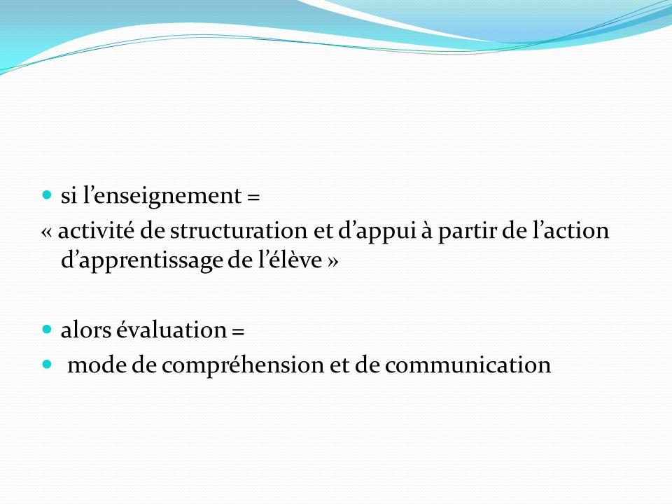 COMMUNICATION avec lélève sur : le niveau datteinte de lobjectif, les critères de réussite, les difficultés rencontrées, les aides nécessaires