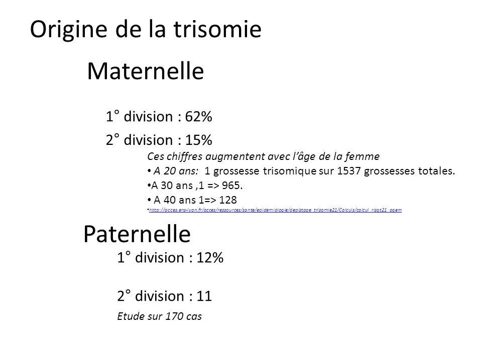 Origine de la trisomie 2° division : 11 Etude sur 170 cas 1° division : 62% 2° division : 15% Paternelle 1° division : 12% Ces chiffres augmentent ave