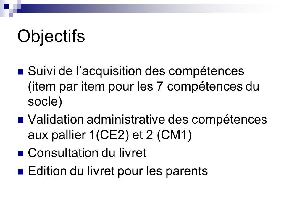 Objectifs Suivi de lacquisition des compétences (item par item pour les 7 compétences du socle) Validation administrative des compétences aux pallier 1(CE2) et 2 (CM1) Consultation du livret Edition du livret pour les parents