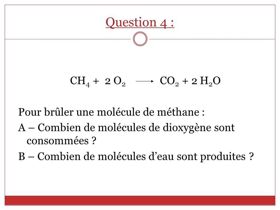 CH 4 + 2 O 2 CO 2 + 2 H 2 O Pour brûler une molécule de méthane : A – Combien de molécules de dioxygène sont consommées ? B – Combien de molécules dea