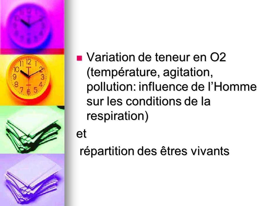 Variation de teneur en O2 (température, agitation, pollution: influence de lHomme sur les conditions de la respiration) Variation de teneur en O2 (tem