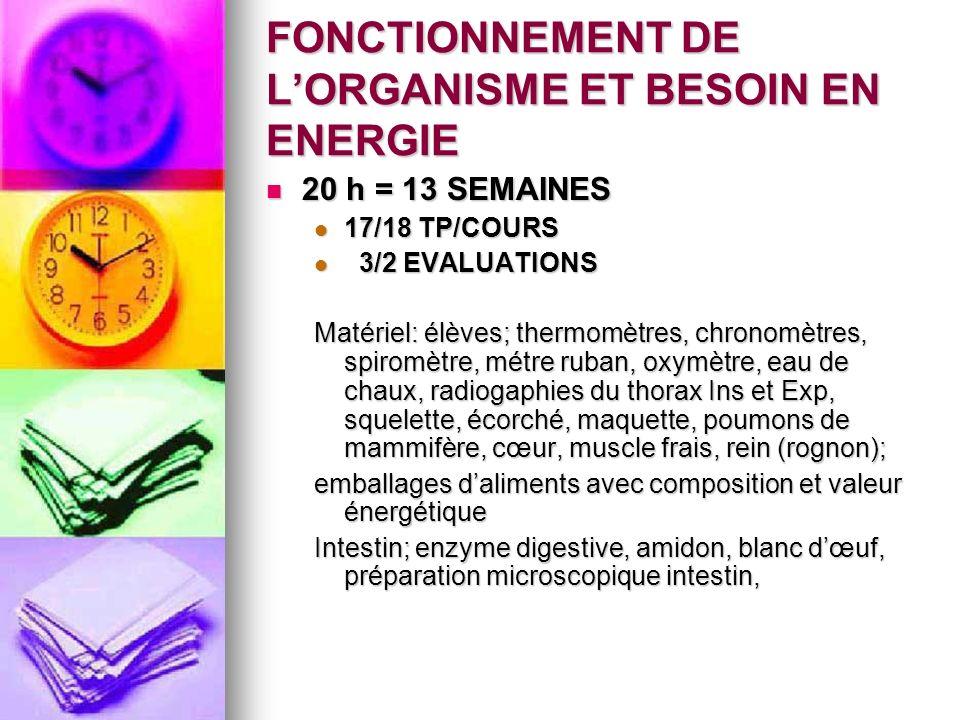 FONCTIONNEMENT DE LORGANISME ET BESOIN EN ENERGIE 20 h = 13 SEMAINES 20 h = 13 SEMAINES 17/18 TP/COURS 17/18 TP/COURS 3/2 EVALUATIONS 3/2 EVALUATIONS