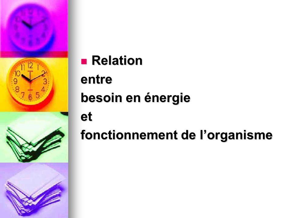 Relation Relationentre besoin en énergie et fonctionnement de lorganisme
