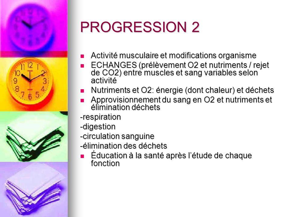 PROGRESSION 2 Activité musculaire et modifications organisme Activité musculaire et modifications organisme ECHANGES (prélèvement O2 et nutriments / r