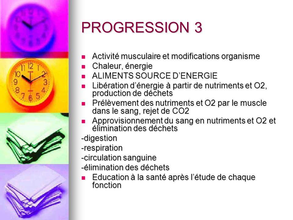 PROGRESSION 3 Activité musculaire et modifications organisme Activité musculaire et modifications organisme Chaleur, énergie Chaleur, énergie ALIMENTS