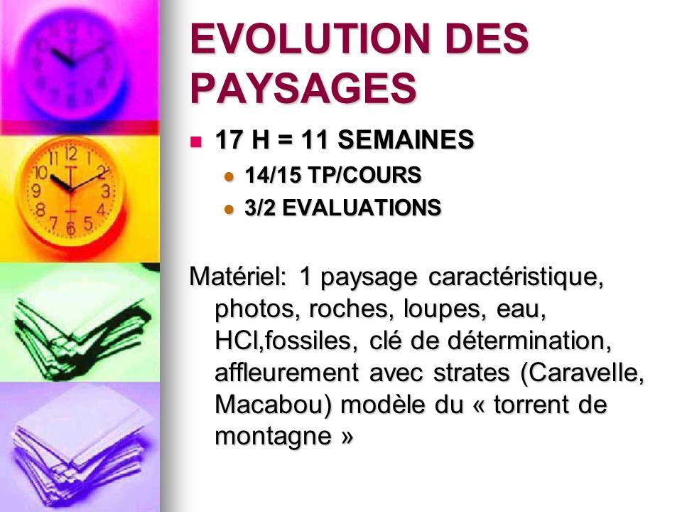 EVOLUTION DES PAYSAGES 17 H = 11 SEMAINES 17 H = 11 SEMAINES 14/15 TP/COURS 14/15 TP/COURS 3/2 EVALUATIONS 3/2 EVALUATIONS Matériel: 1 paysage caracté