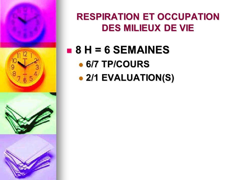 RESPIRATION ET OCCUPATION DES MILIEUX DE VIE 8 H = 6 SEMAINES 8 H = 6 SEMAINES 6/7 TP/COURS 6/7 TP/COURS 2/1 EVALUATION(S) 2/1 EVALUATION(S)