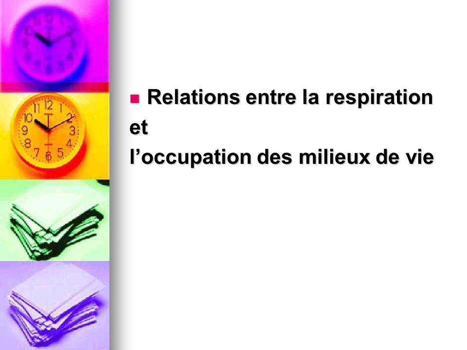 Relations entre la respiration Relations entre la respirationet loccupation des milieux de vie