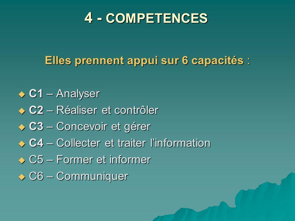 4 - COMPETENCES Elles prennent appui sur 6 capacités : C1 – Analyser C1 – Analyser C2 – Réaliser et contrôler C2 – Réaliser et contrôler C3 – Concevoi