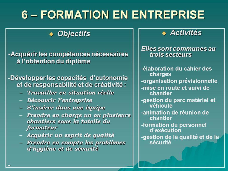 6 – FORMATION EN ENTREPRISE Objectifs Objectifs - Acquérir les compétences nécessaires à lobtention du diplôme -Développer les capacités dautonomie et
