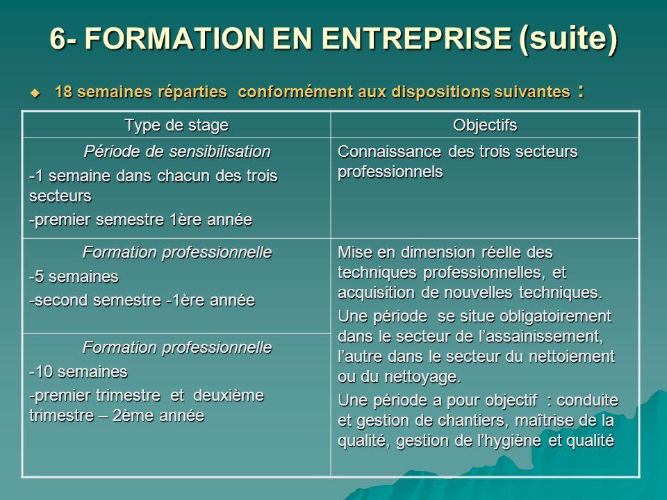 6- FORMATION EN ENTREPRISE (suite) 18 semaines réparties conformément aux dispositions suivantes : 18 semaines réparties conformément aux dispositions