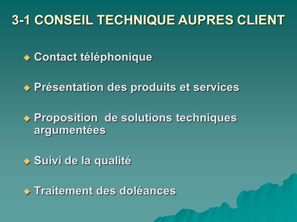 3-1 CONSEIL TECHNIQUE AUPRES CLIENT Contact téléphonique Contact téléphonique Présentation des produits et services Présentation des produits et servi