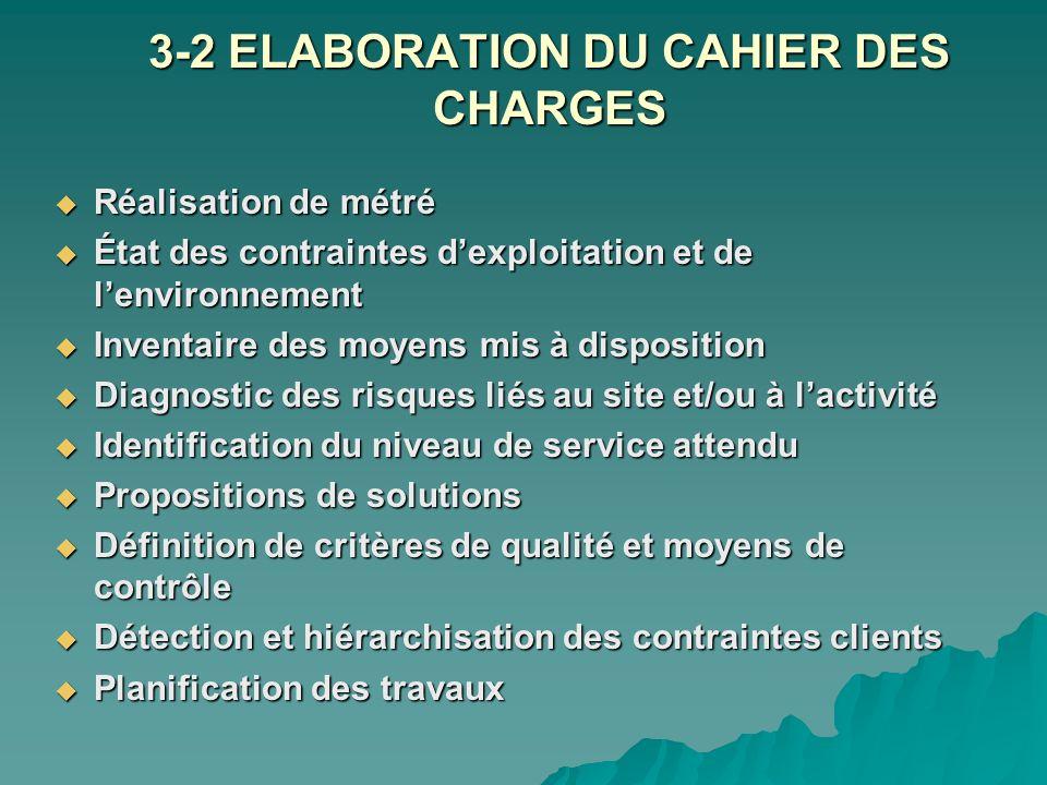 3-2 ELABORATION DU CAHIER DES CHARGES Réalisation de métré Réalisation de métré État des contraintes dexploitation et de lenvironnement État des contr