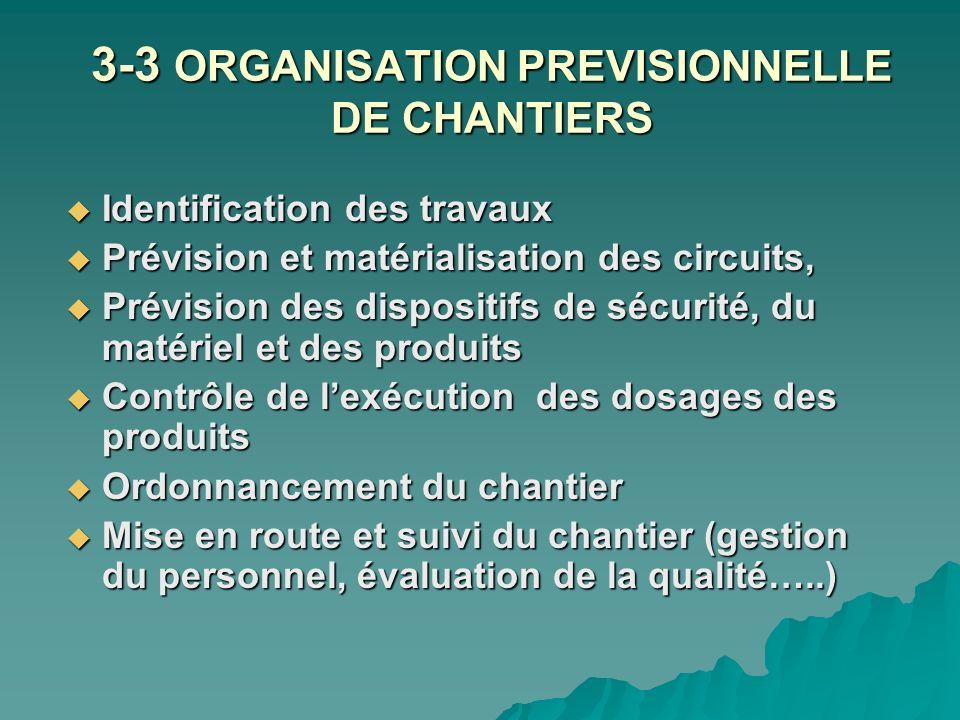 3-3 ORGANISATION PREVISIONNELLE DE CHANTIERS Identification des travaux Identification des travaux Prévision et matérialisation des circuits, Prévisio