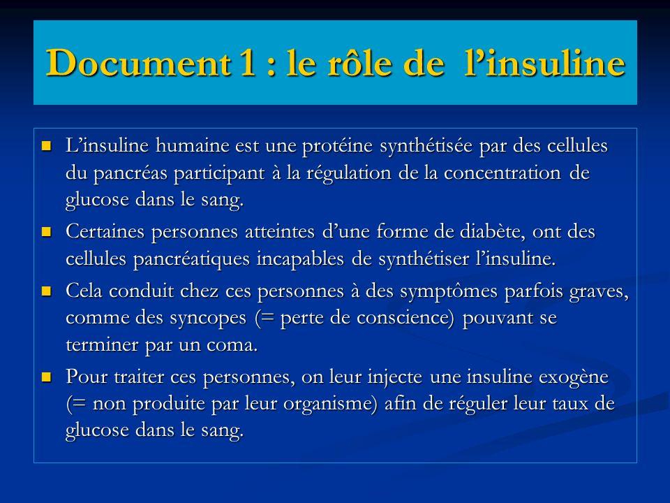 Document 1 : le rôle de linsuline Linsuline humaine est une protéine synthétisée par des cellules du pancréas participant à la régulation de la concen