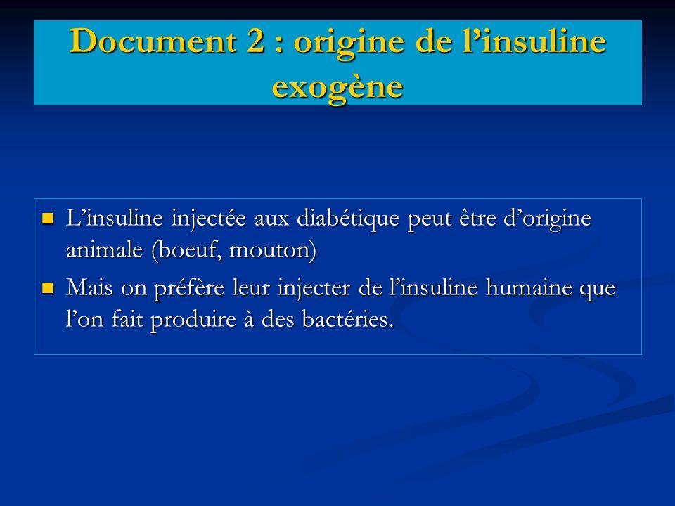 Document 2 : origine de linsuline exogène Linsuline injectée aux diabétique peut être dorigine animale (boeuf, mouton) Linsuline injectée aux diabétiq
